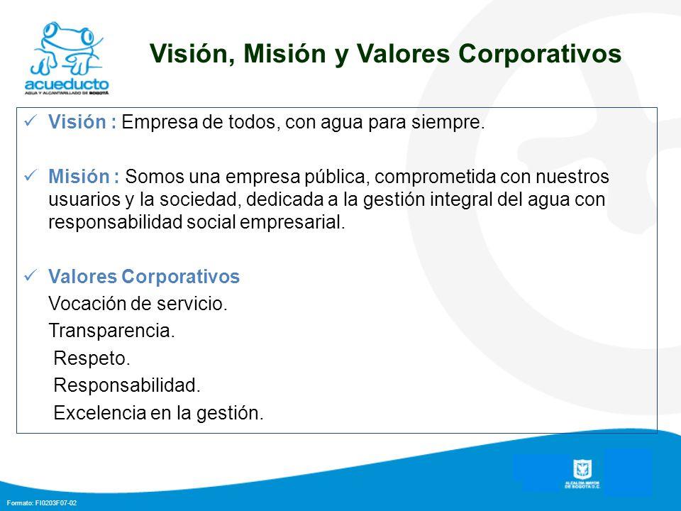 Visión, Misión y Valores Corporativos