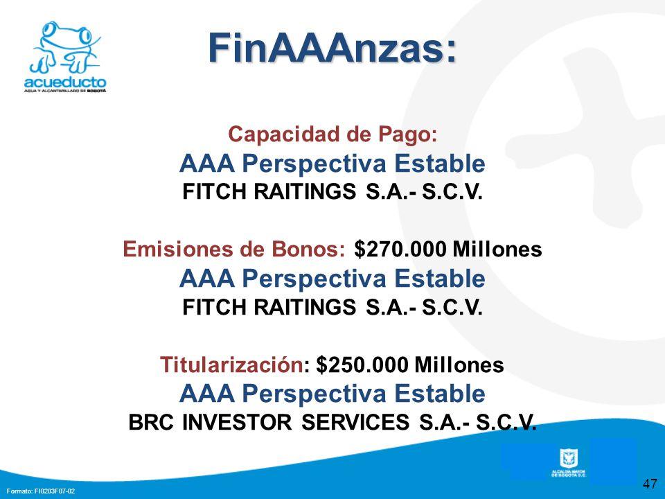 FinAAAnzas: AAA Perspectiva Estable Capacidad de Pago: