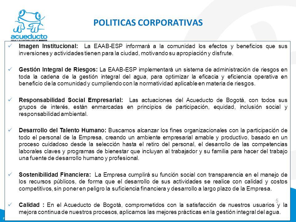 POLITICAS CORPORATIVAS