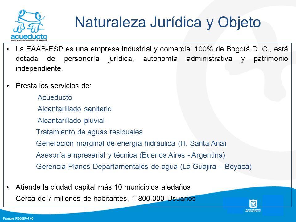 Naturaleza Jurídica y Objeto