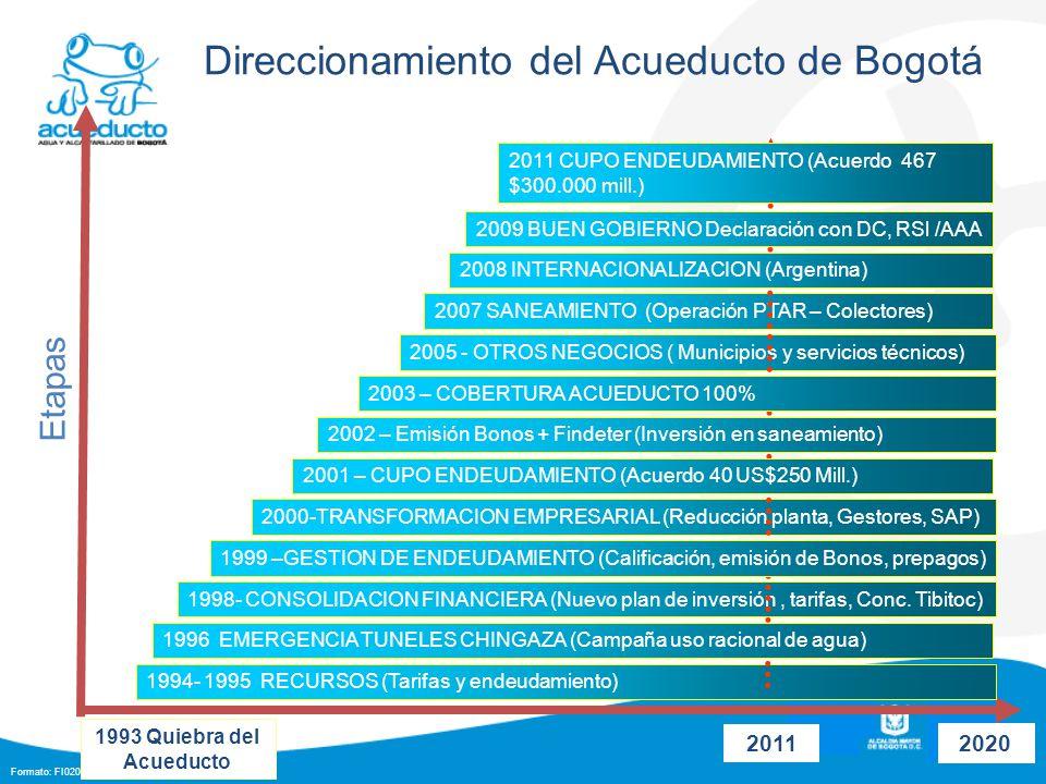 Direccionamiento del Acueducto de Bogotá