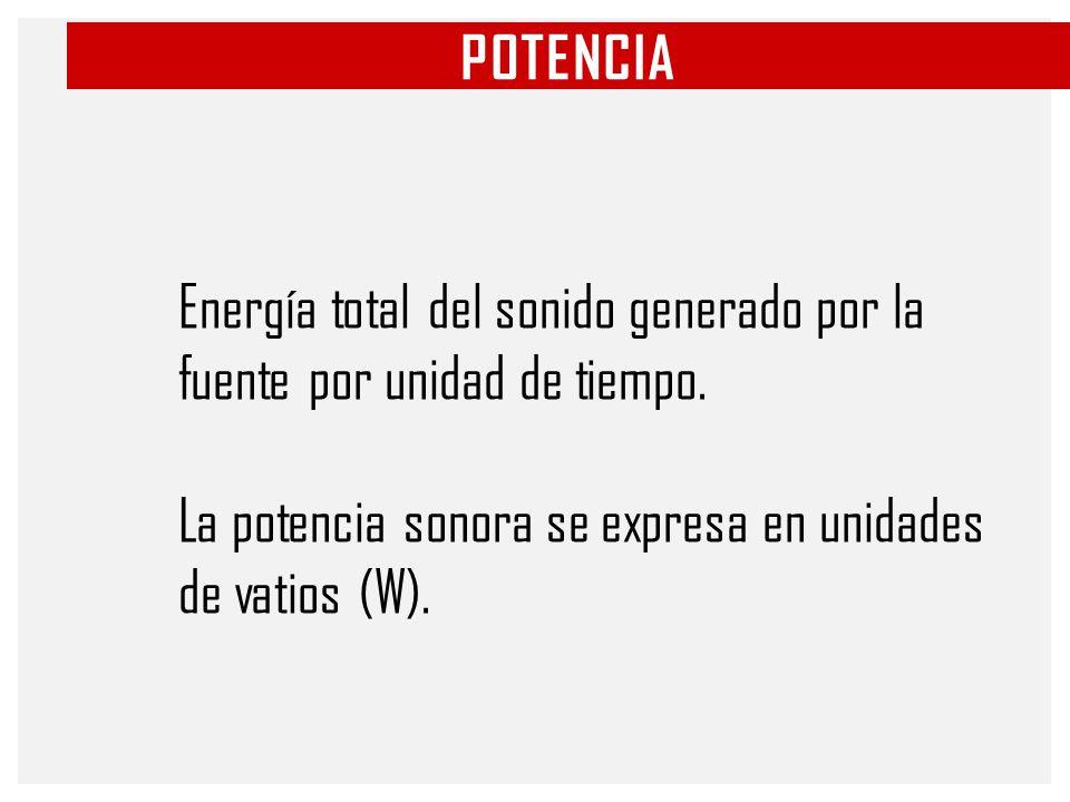 Potencia Energía total del sonido generado por la fuente por unidad de tiempo.