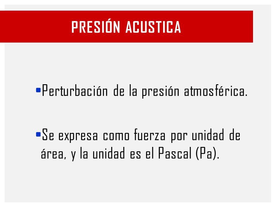 Presión ACUSTICA Perturbación de la presión atmosférica.