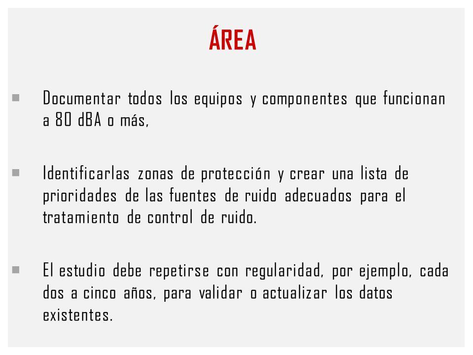 ÁREA Documentar todos los equipos y componentes que funcionan a 80 dBA o más,
