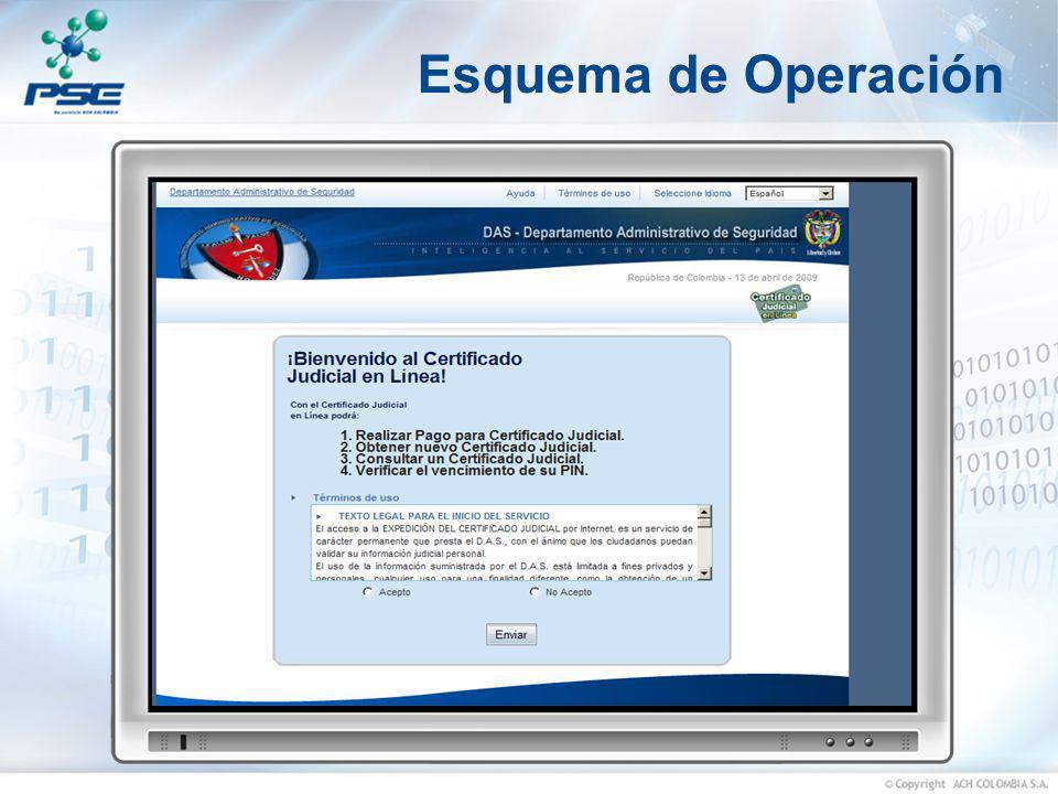 Esquema de Operación