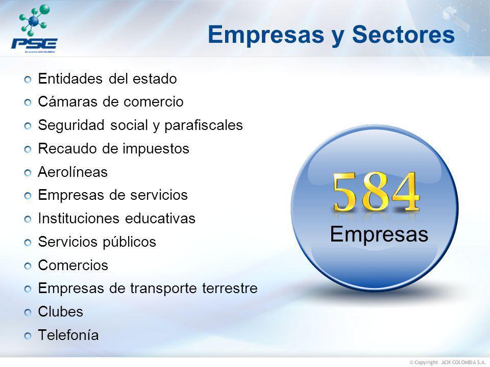 Empresas y Sectores Empresas Entidades del estado Cámaras de comercio