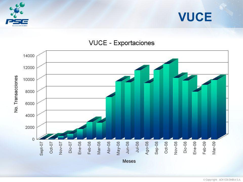 VUCE 35