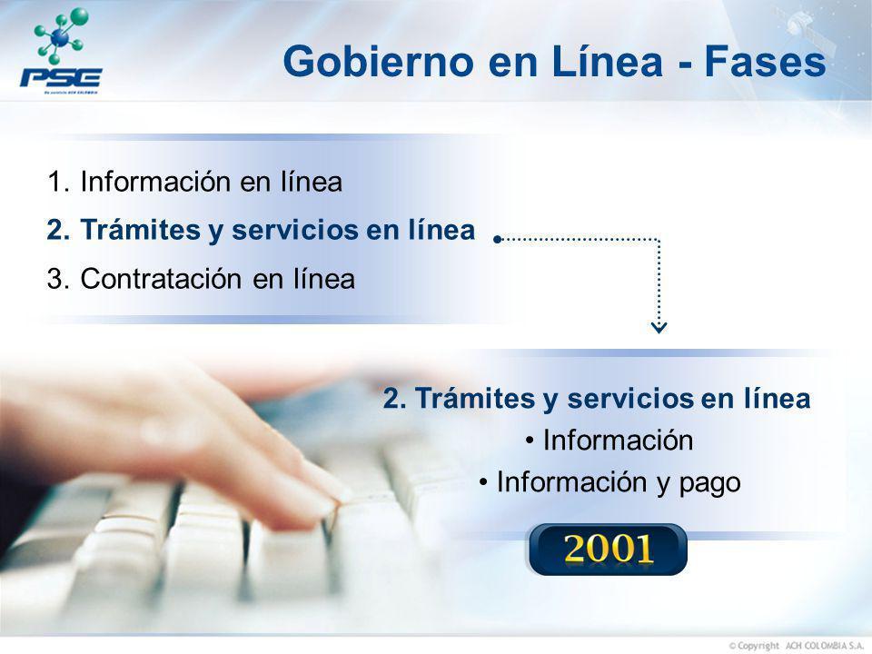 2. Trámites y servicios en línea