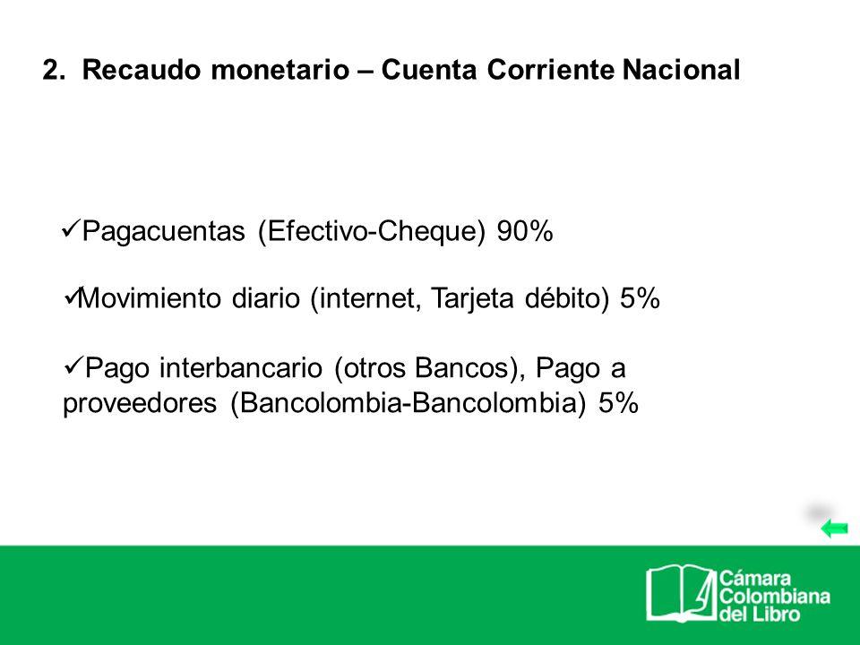 2. Recaudo monetario – Cuenta Corriente Nacional
