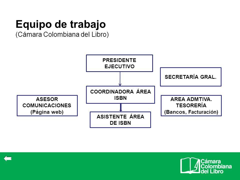 COORDINADORA ÁREA ISBN ASESOR COMUNICACIONES AREA ADMTIVA. TESORERÍA