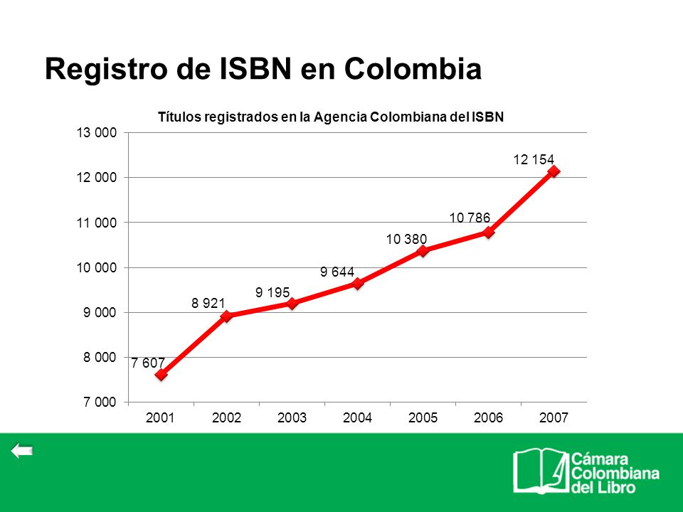 Registro de ISBN en Colombia