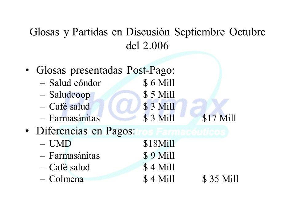 Glosas y Partidas en Discusión Septiembre Octubre del 2.006
