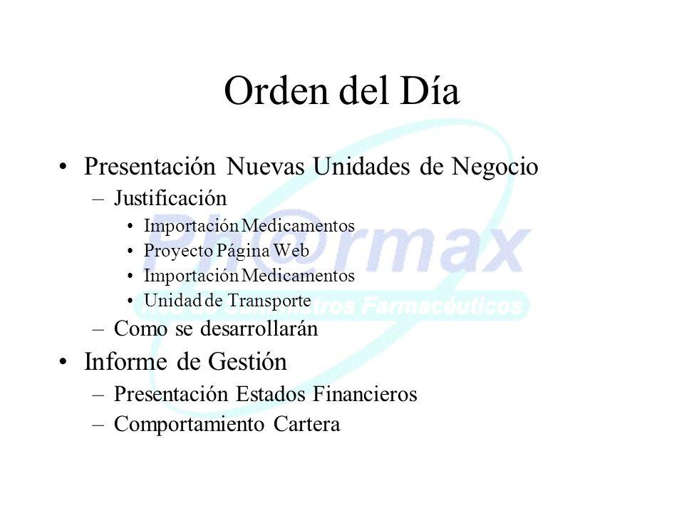 Orden del Día Presentación Nuevas Unidades de Negocio