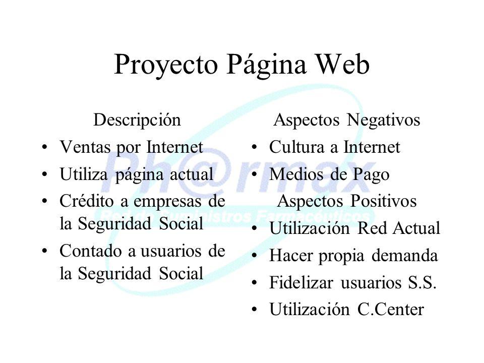 Proyecto Página Web Descripción Ventas por Internet