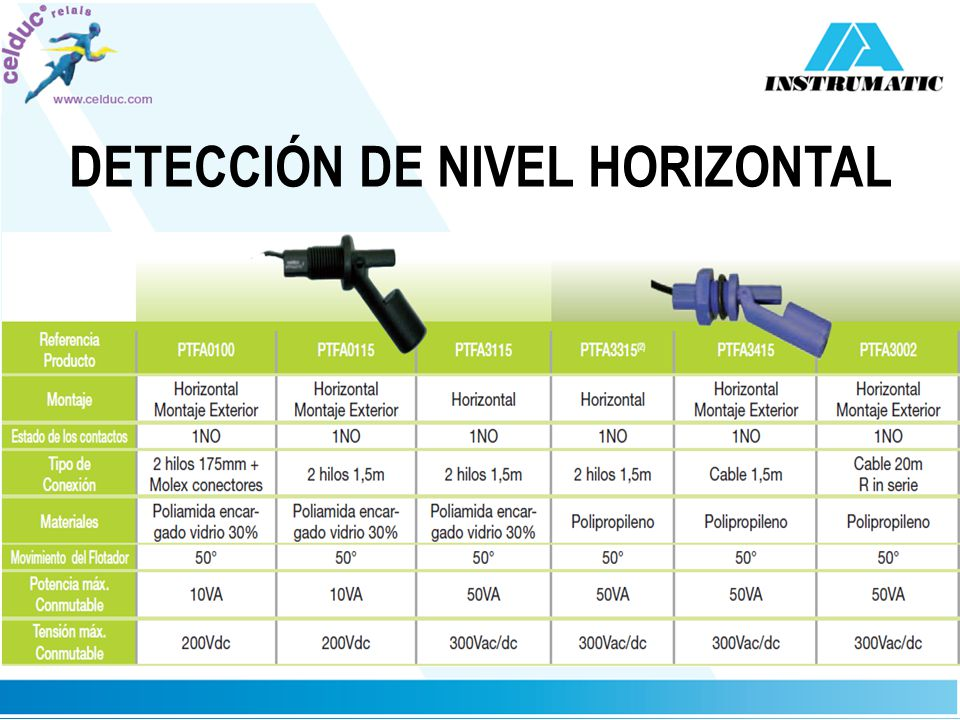 DETECCIÓN DE NIVEL HORIZONTAL