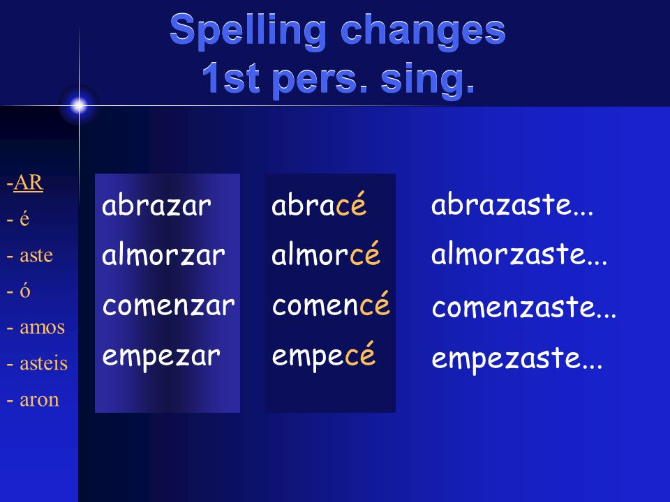Spelling changes 1st pers. sing.