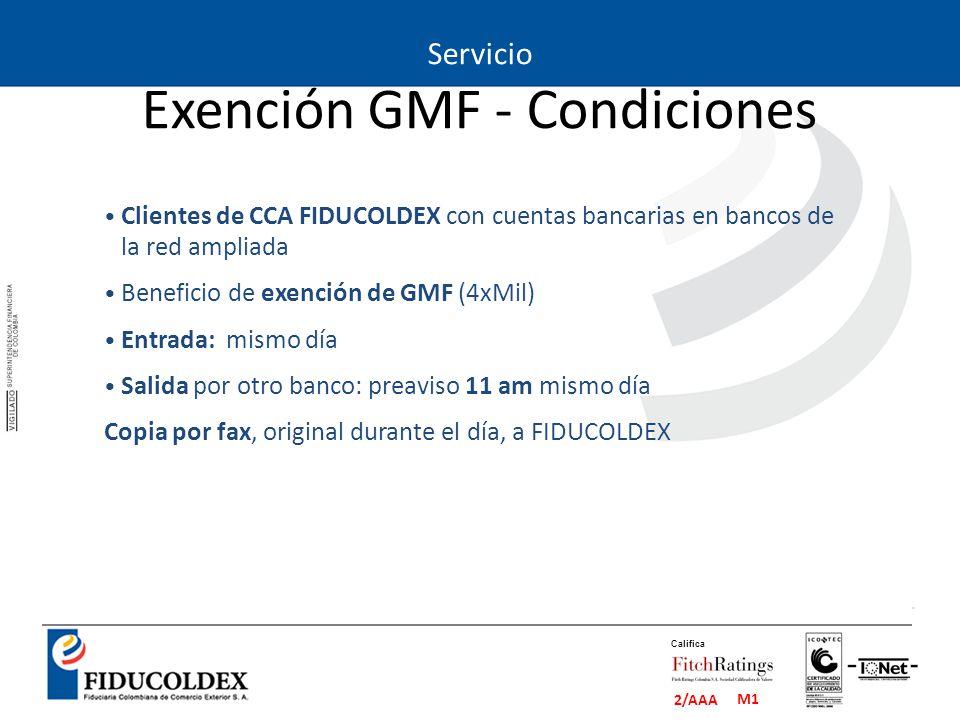 Servicio Exención GMF - Condiciones