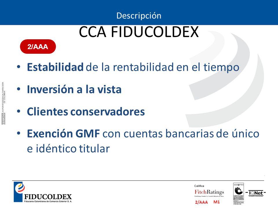 Descripción CCA FIDUCOLDEX