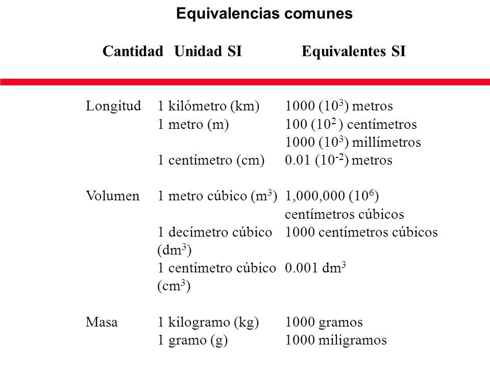 Equivalencias comunes