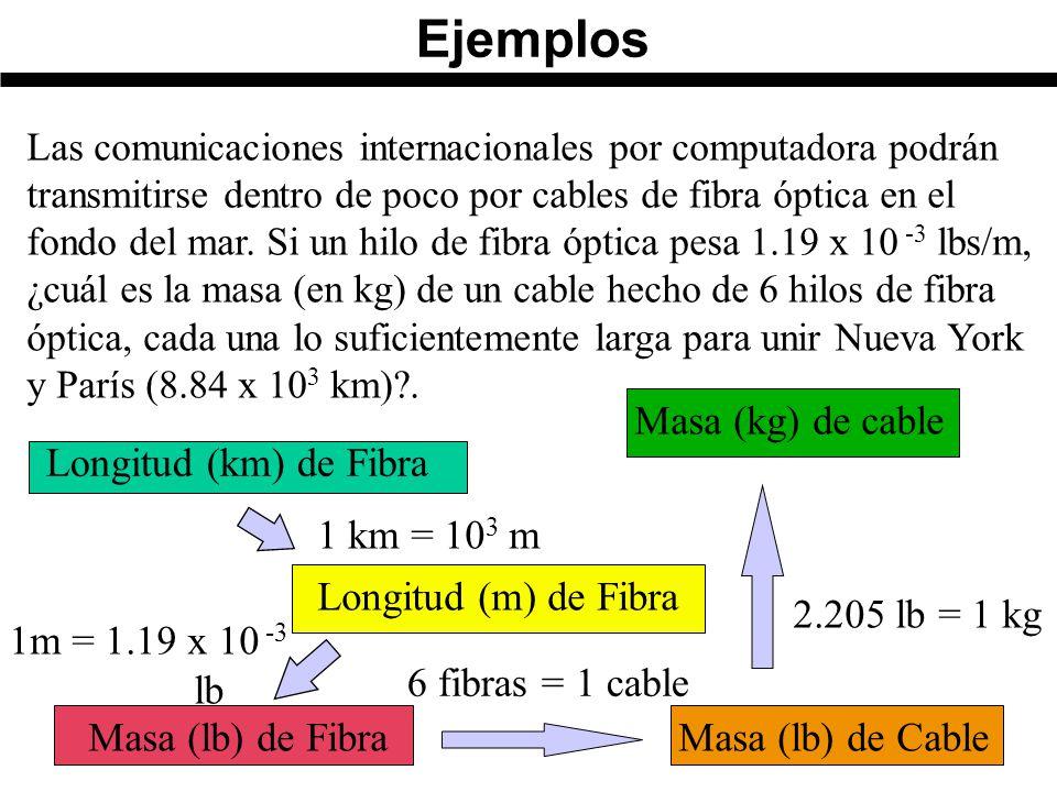 Ejemplos Masa (kg) de cable Longitud (km) de Fibra 1 km = 103 m