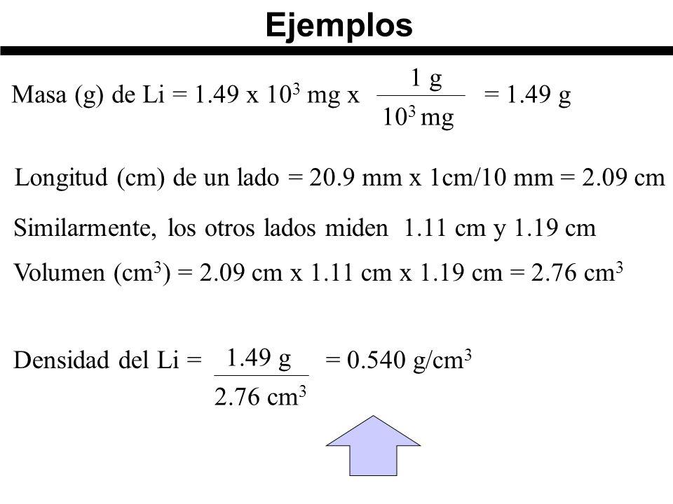Ejemplos 1 g Masa (g) de Li = 1.49 x 103 mg x = 1.49 g 103 mg