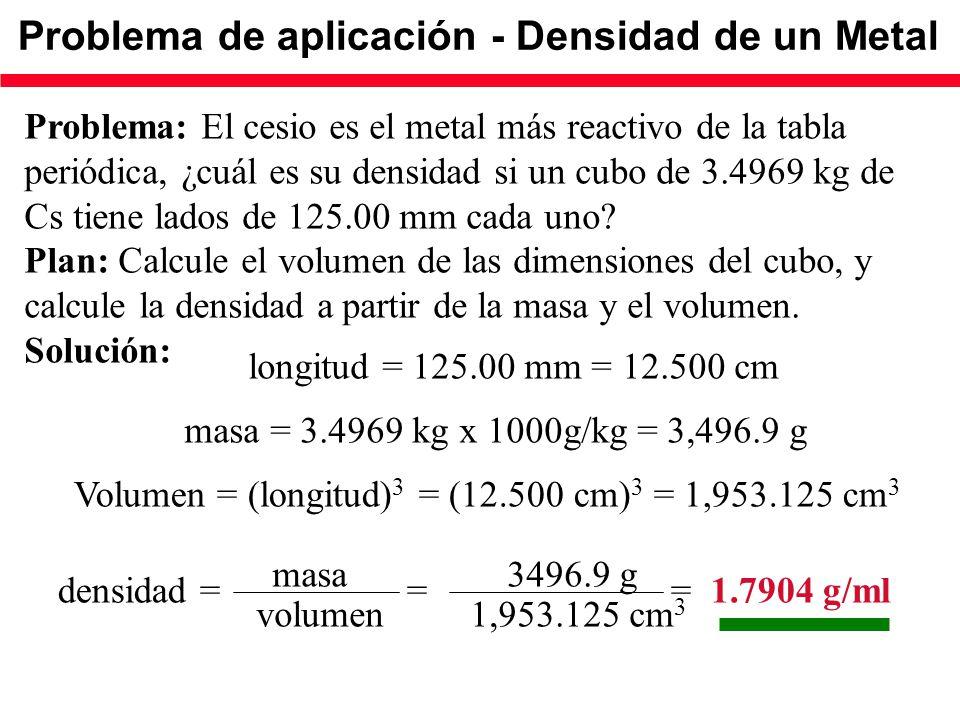 Problema de aplicación - Densidad de un Metal