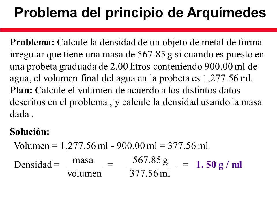 Problema del principio de Arquímedes