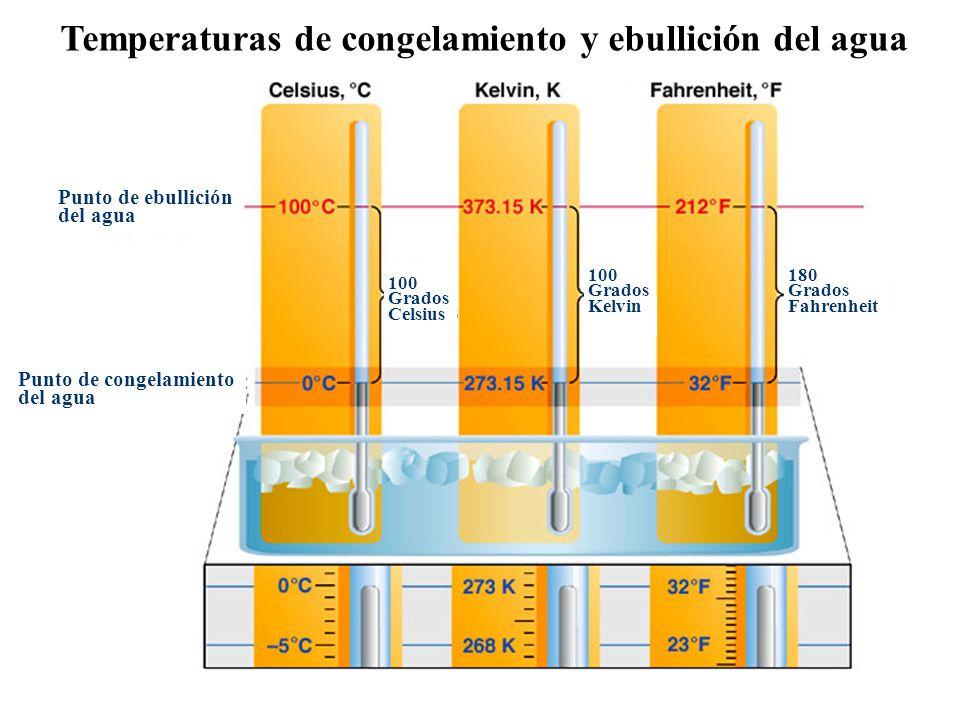Temperaturas de congelamiento y ebullición del agua