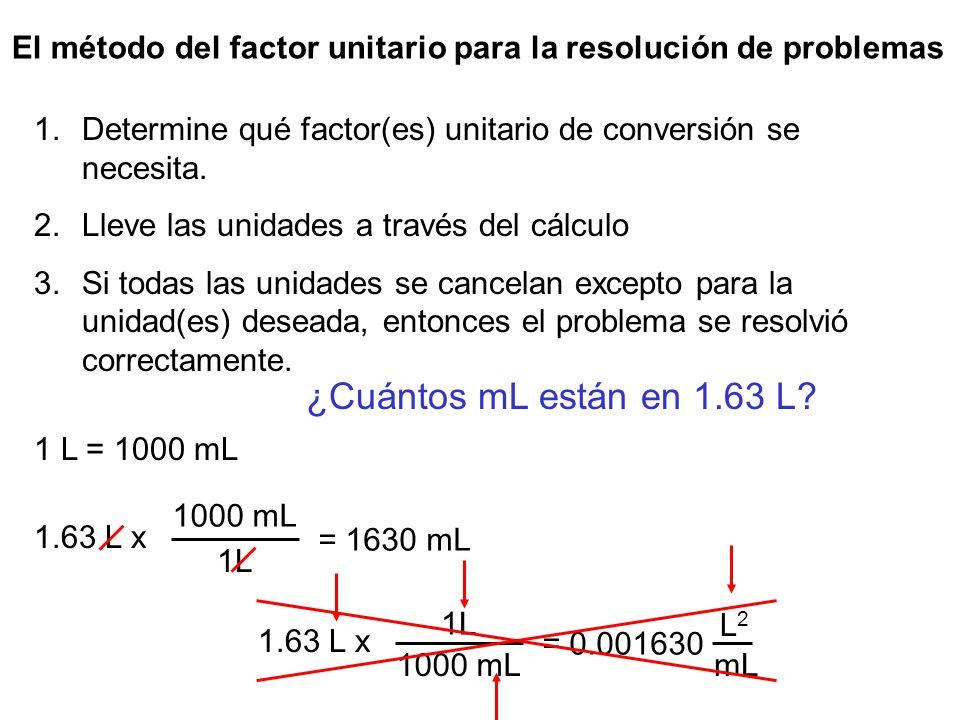 El método del factor unitario para la resolución de problemas