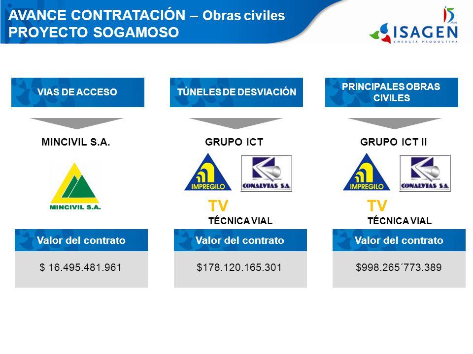 TV TV AVANCE CONTRATACIÓN – Obras civiles PROYECTO SOGAMOSO