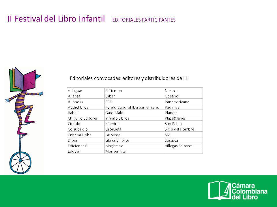 II Festival del Libro Infantil EDITORIALES PARTICIPANTES