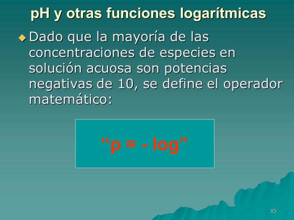 pH y otras funciones logarítmicas