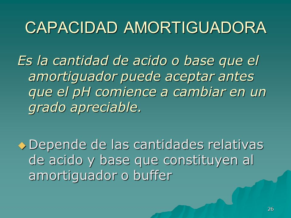 CAPACIDAD AMORTIGUADORA