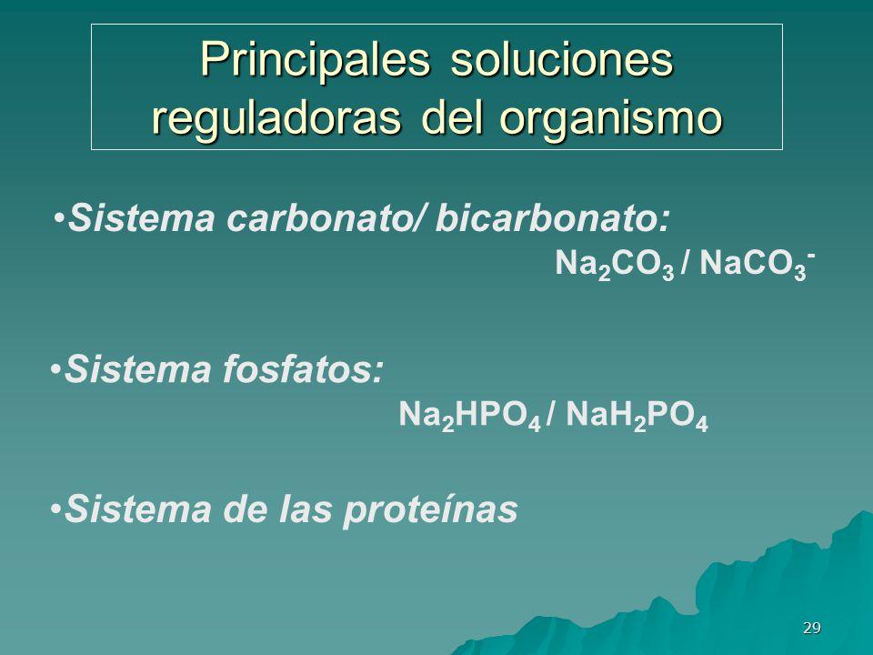 Principales soluciones reguladoras del organismo