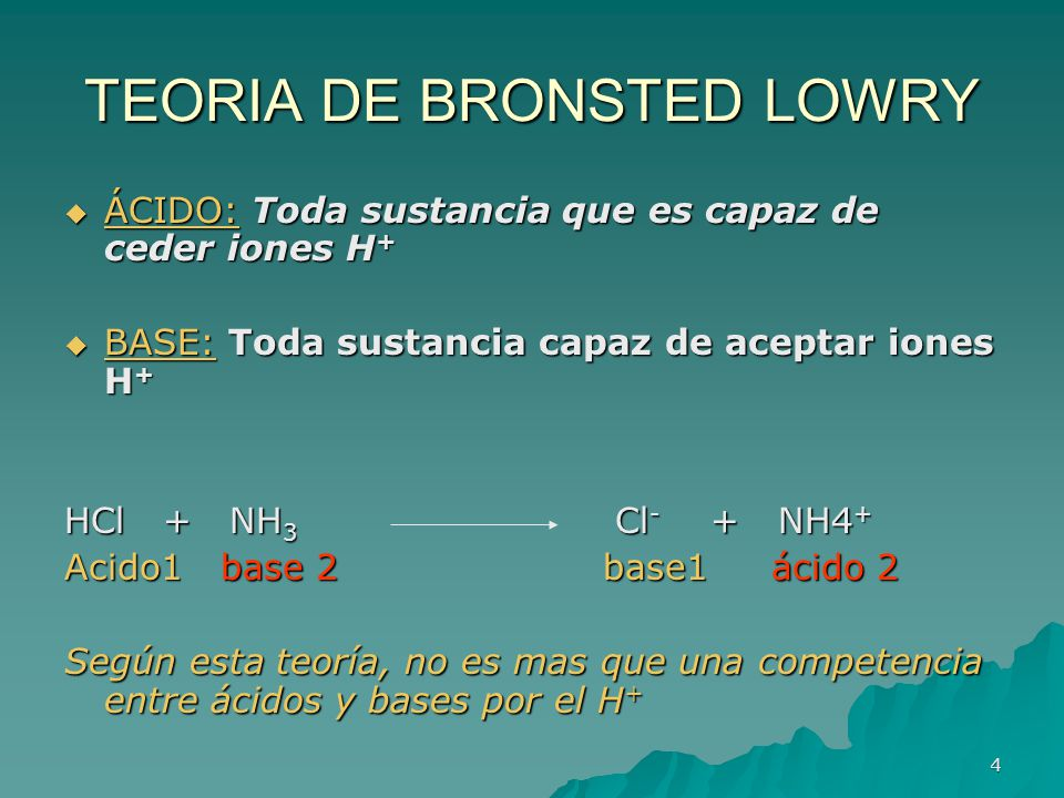 TEORIA DE BRONSTED LOWRY