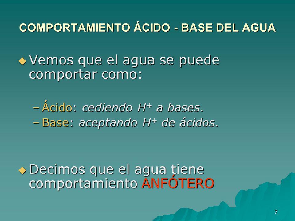 COMPORTAMIENTO ÁCIDO - BASE DEL AGUA