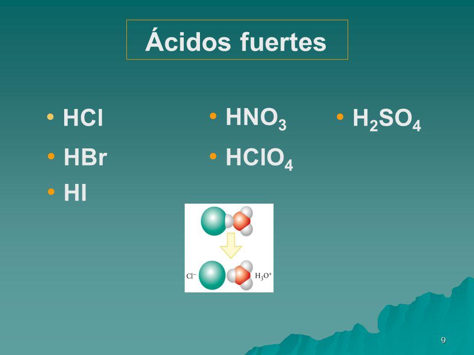 Ácidos fuertes HCl HI HBr H2SO4 HClO4 HNO3