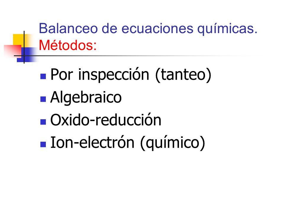 Balanceo de ecuaciones químicas. Métodos: