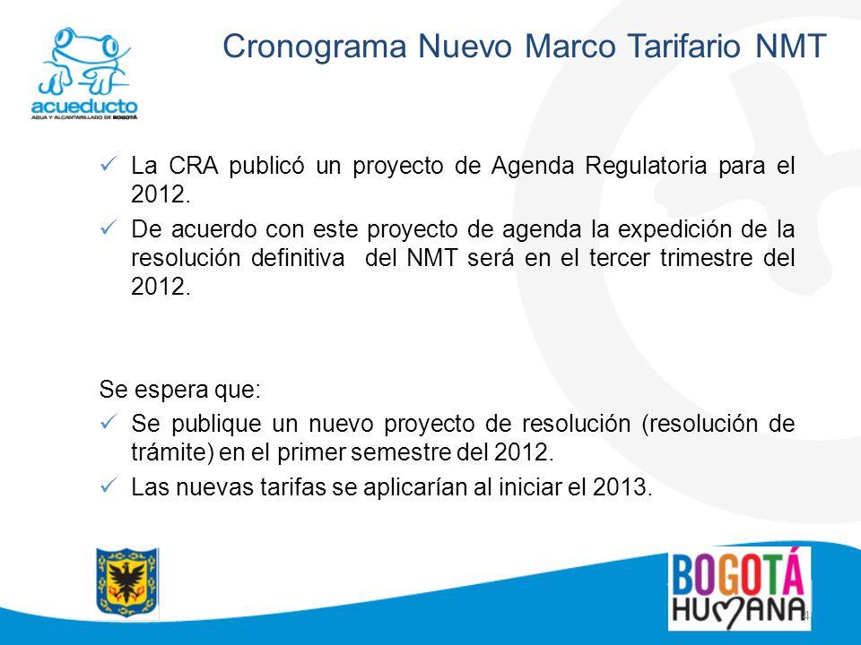 Cronograma Nuevo Marco Tarifario NMT