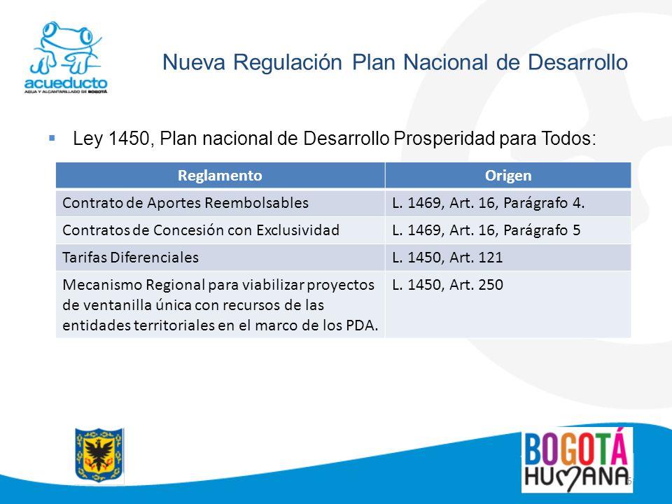 Nueva Regulación Plan Nacional de Desarrollo