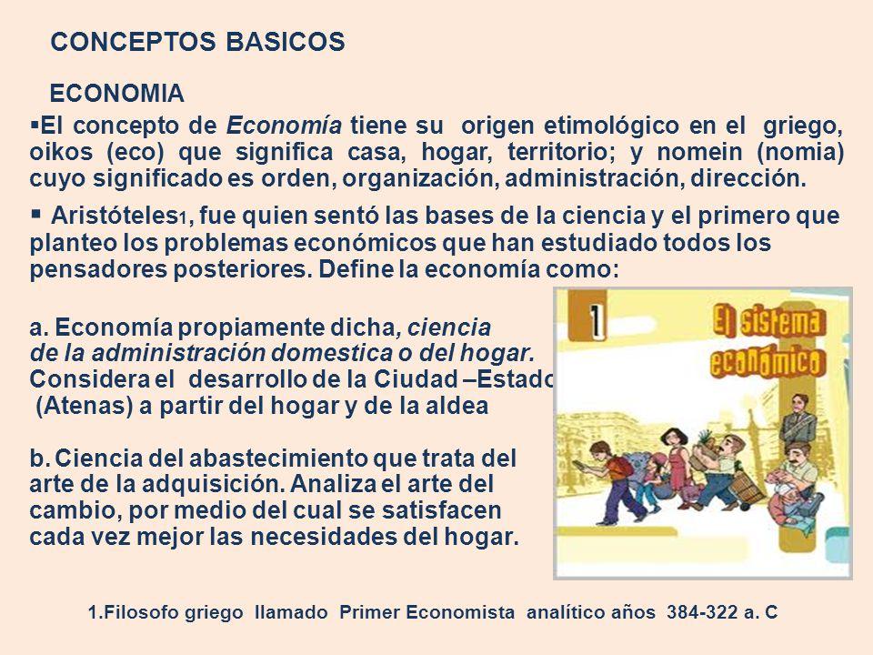 CONCEPTOS BASICOS ECONOMIA.