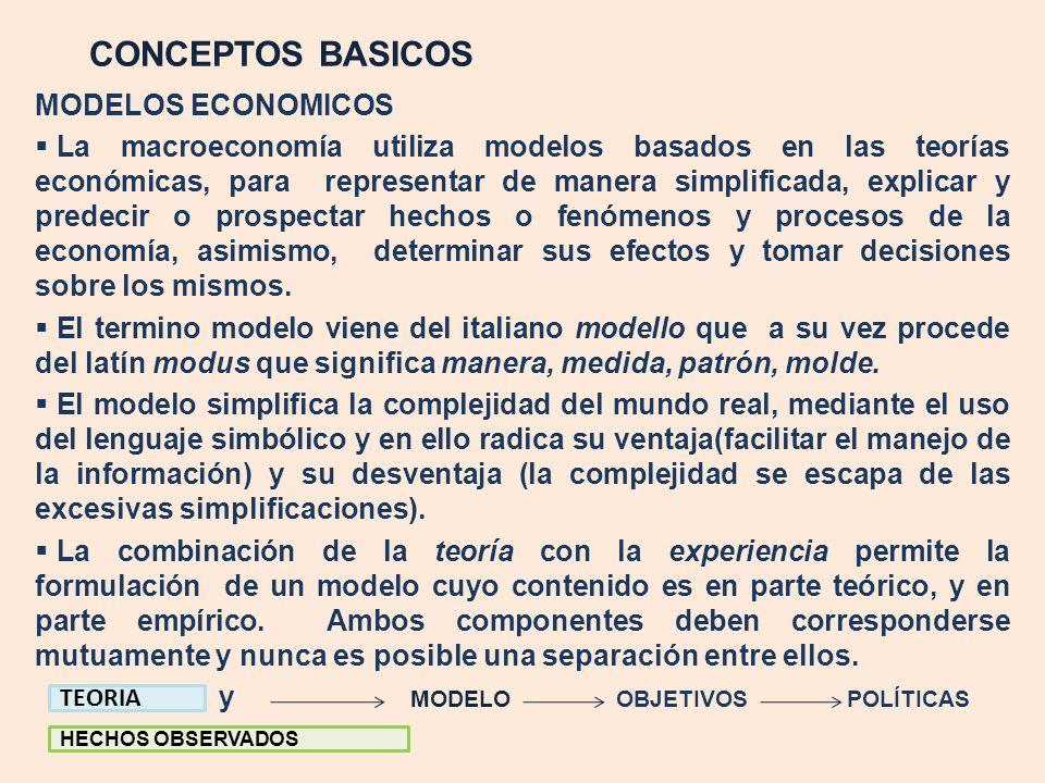 CONCEPTOS BASICOS MODELOS ECONOMICOS