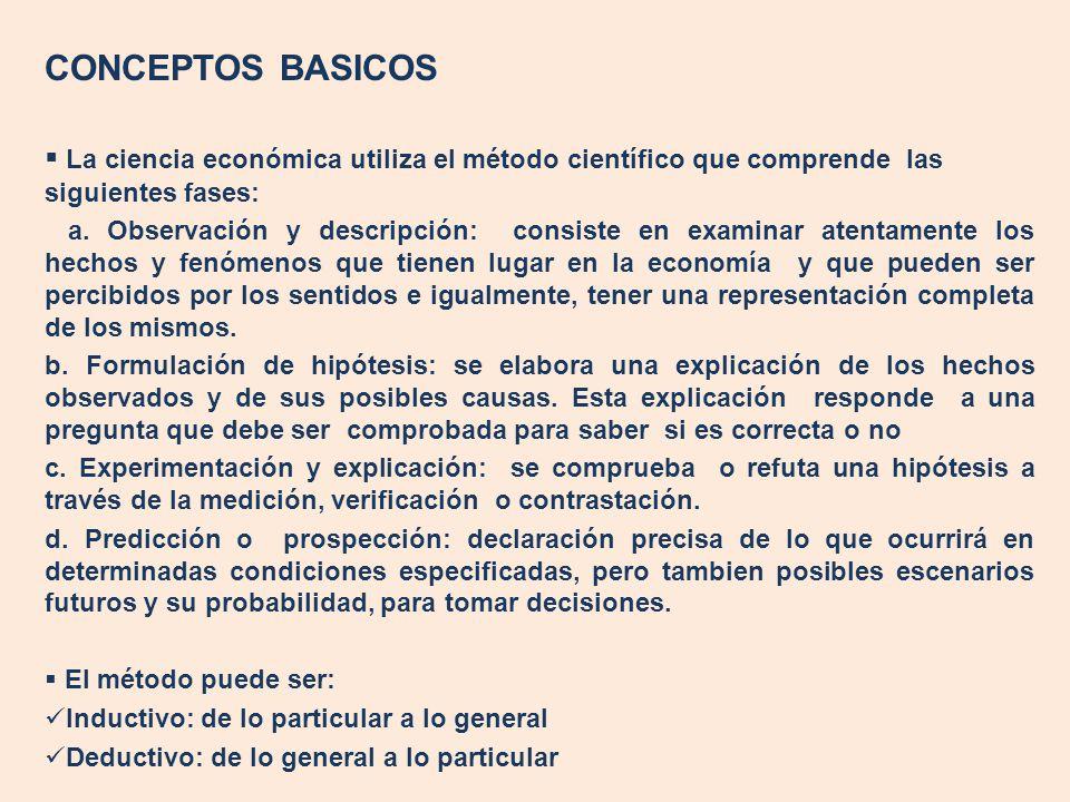 CONCEPTOS BASICOS La ciencia económica utiliza el método científico que comprende las siguientes fases: