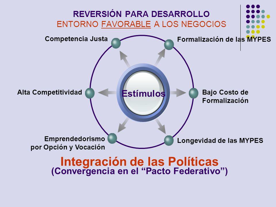 REVERSIÓN PARA DESARROLLO ENTORNO FAVORABLE A LOS NEGOCIOS