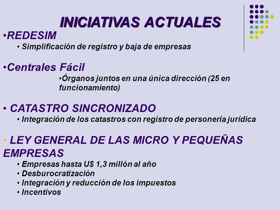 INICIATIVAS ACTUALES REDESIM Centrales Fácil CATASTRO SINCRONIZADO
