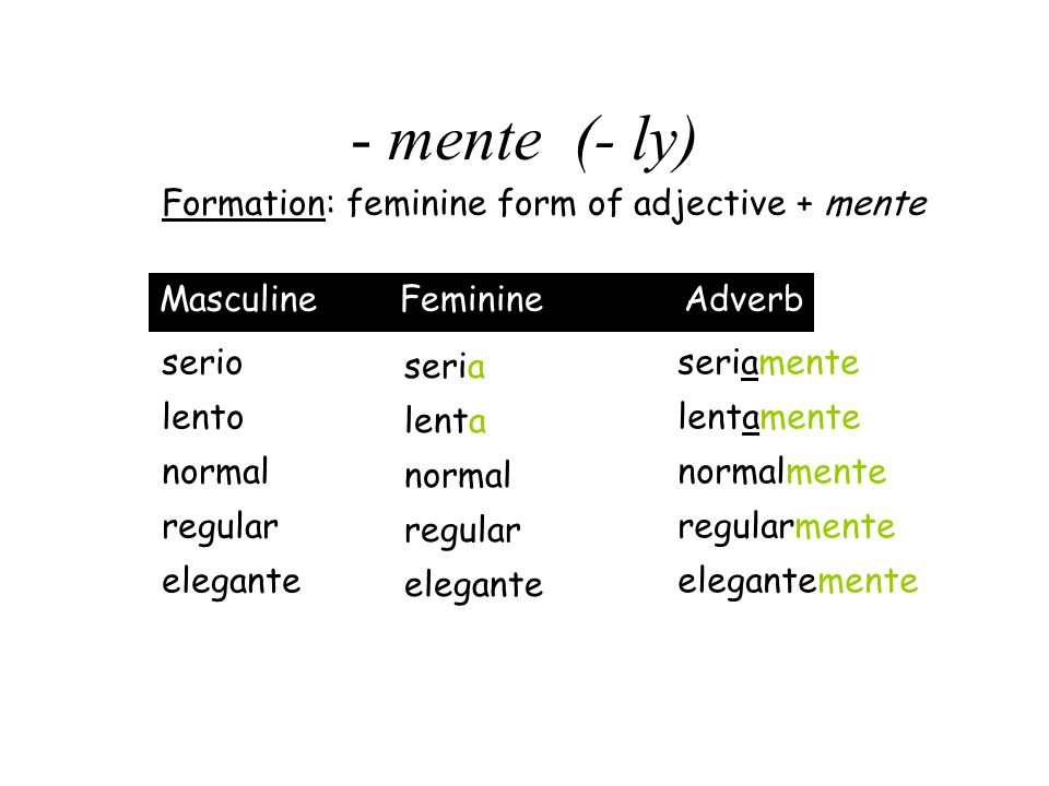 - mente (- ly) Formation: feminine form of adjective + mente