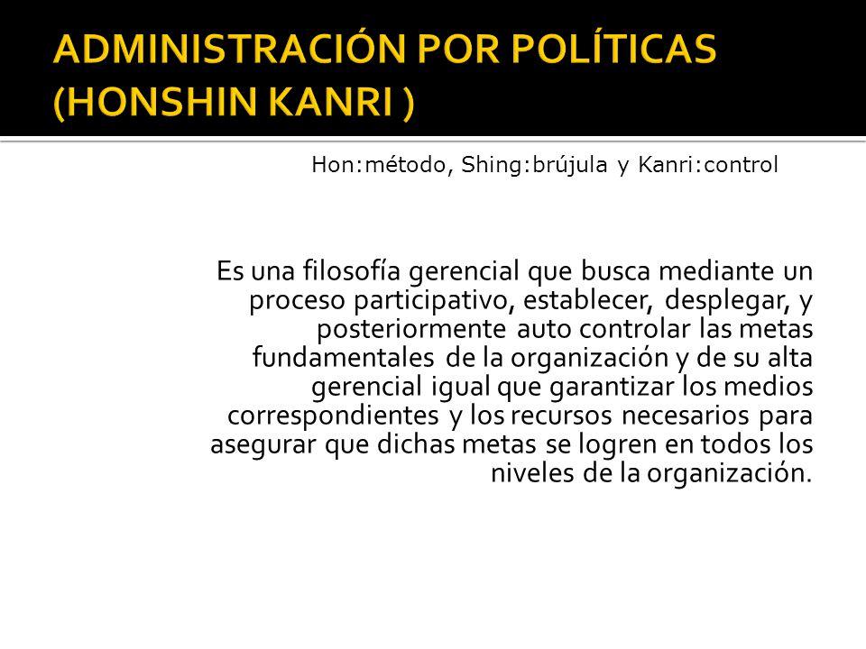 ADMINISTRACIÓN POR POLÍTICAS (HONSHIN KANRI )