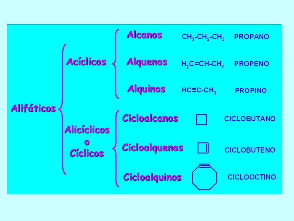 Alicíclicos o Cíclicos