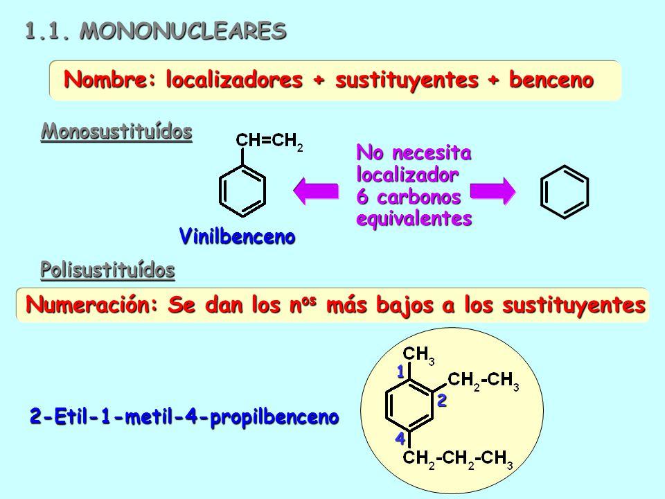 Nombre: localizadores + sustituyentes + benceno