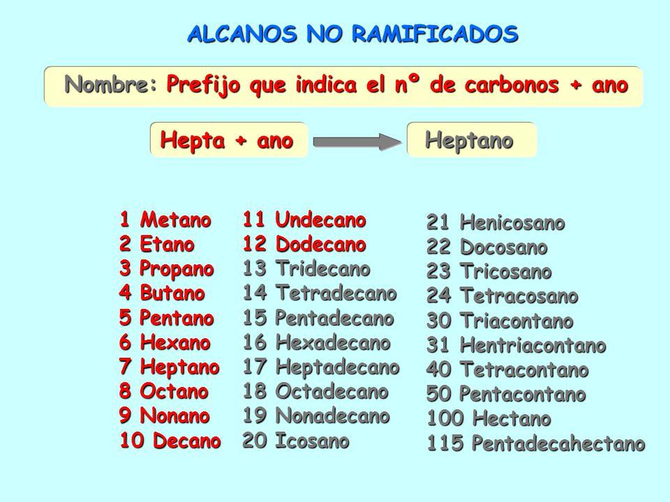 ALCANOS NO RAMIFICADOS